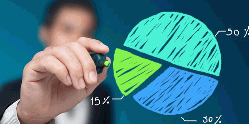 Market Share Pengertian Tujuan, Jenis, Dan Contohnya