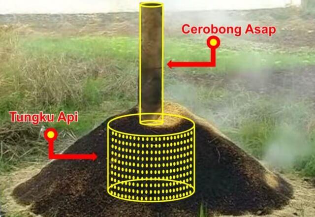Cara Mudah Membuat Arang Sekam dari Padi